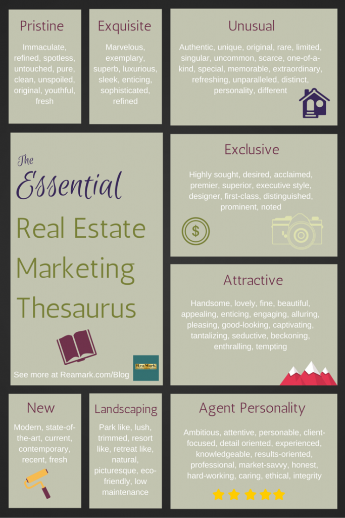 Essential Real Estate Marketing Terms