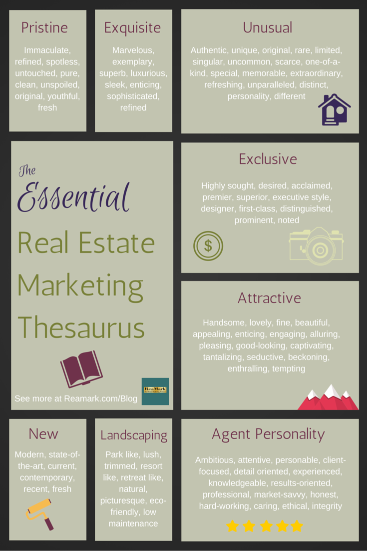 real estate marketing tools blog archive the best words to use essential real estate marketing terms